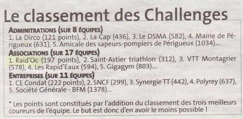 10kmcanal2012-DL-challenge