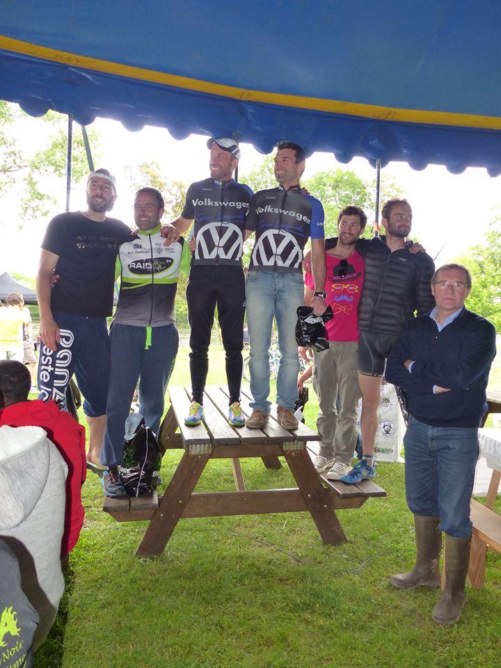 raidceou2016 podium